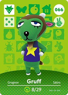 Gregor - Animal Crossing Wiki