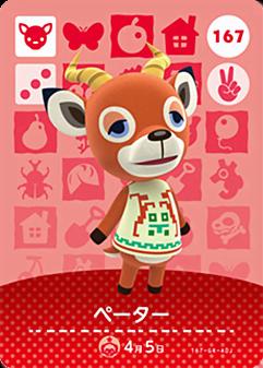 Martin - Animal Crossing Wiki